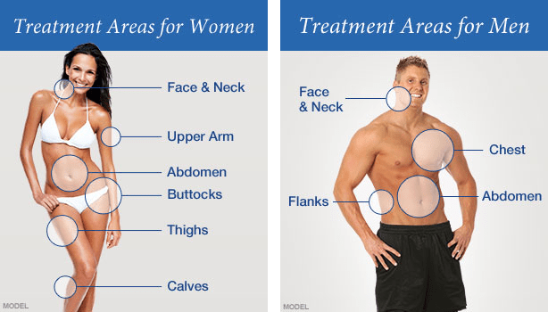 Ask Dr Helliwell Liposuction Advanced Woman S Health